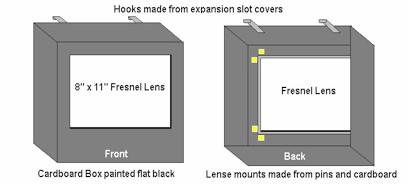 For Overhead Projectors FRESNEL Lens Dual Elements  11/'/' X 11/'/'